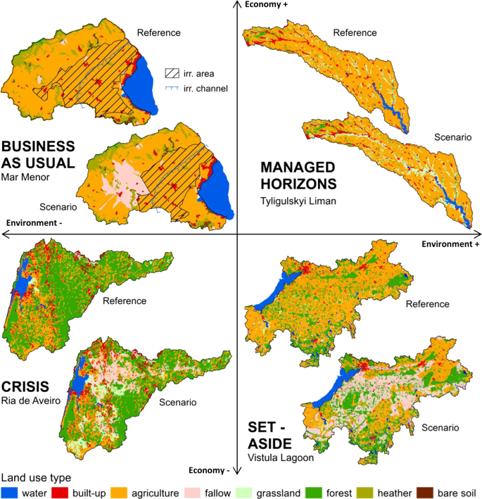 Assessment of Socio-Economic and Climate Change Impacts on Water ...