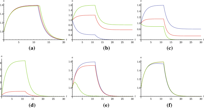 Mathematical models for the effect of anti-vascular endothelial ...