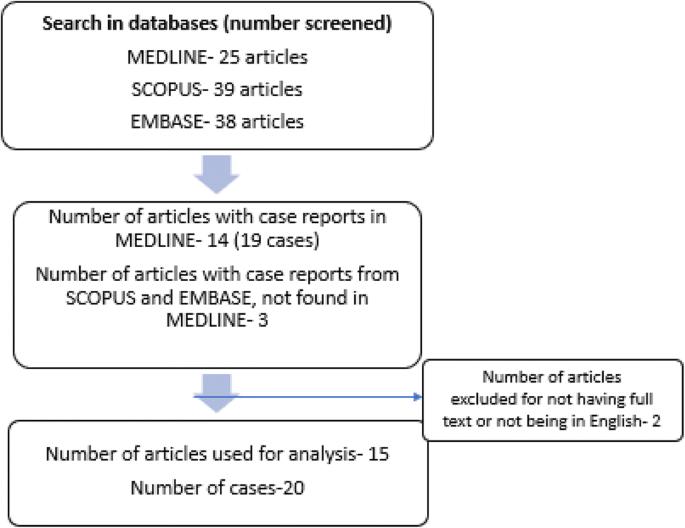 Microsporidial myositis in adult-onset immunodeficiency: case ...