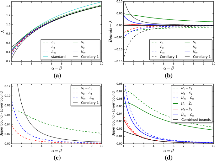 Lyapunov Exponents for the Random Product of Two Shears   SpringerLink