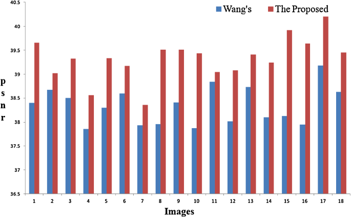 Tight lower bound on transmission for single image dehazing ...