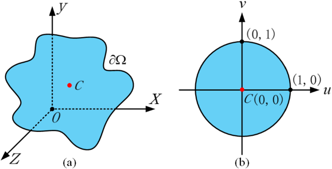 Real-time surface manipulation with $$C^{1}$$ C 1 continuity ...