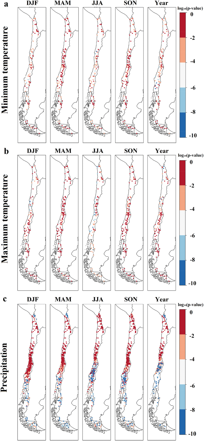 Climate change projections of temperature and precipitation in ...