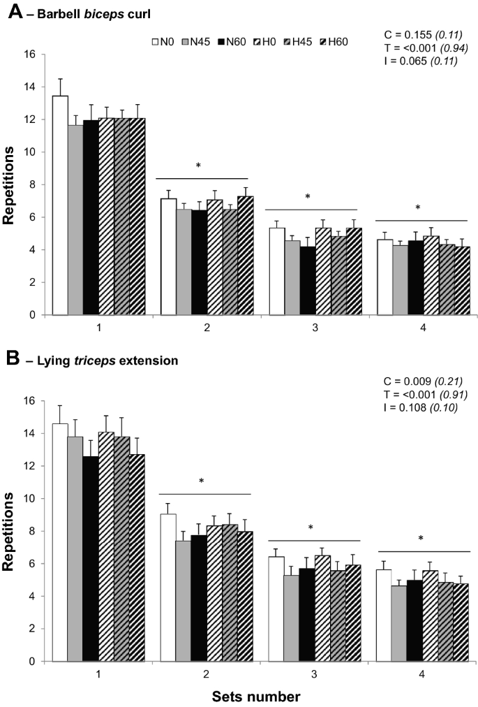 Separate and combined effects of local and systemic hypoxia in ...