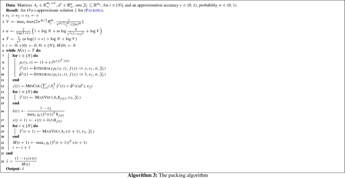 A Multiplicative Weight Updates Algorithm For Packing And Covering Semi Infinite Linear Programs Springerlink