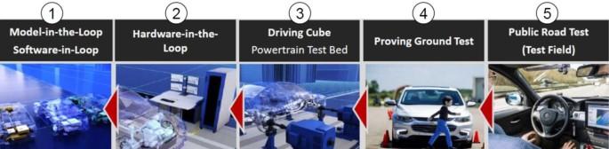 MEMS-based lidar for autonomous driving | SpringerLink