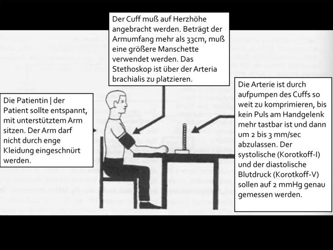 Österreichischer Blutdruckkonsens 2019 | SpringerLink