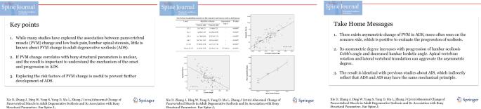 Abnormal change of paravertebral muscle in adult degenerative ...