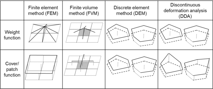Multi-scale Coupled Processes Modeling of Fractures as Porous ...