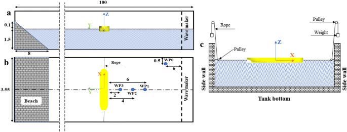 68-81 Gm Headlight Switch Wiring Diagram from media.springernature.com