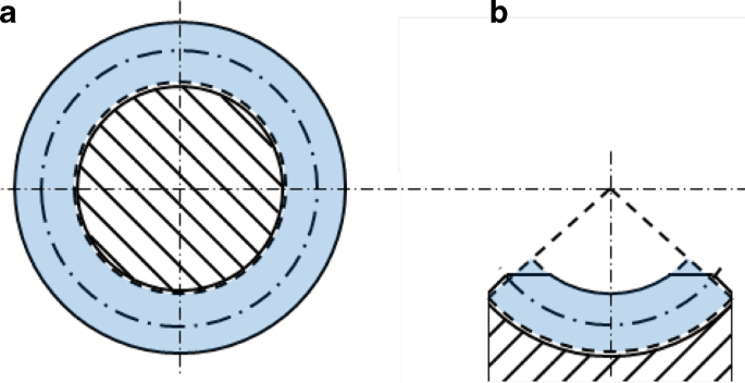 Efficiency and heat balance calculation of worm gears   SpringerLink