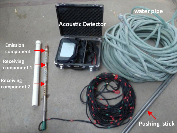 In situ failure investigation and time-dependent damage test for ...