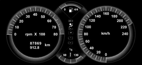 Designing configurable automotive dashboards on liquid crystal ...