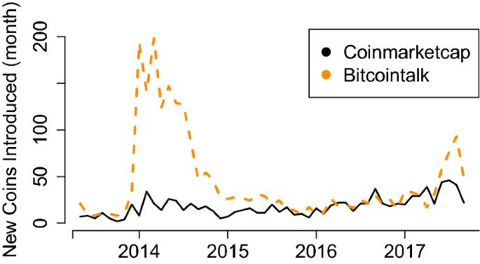 tokenmarket bitcointalk)
