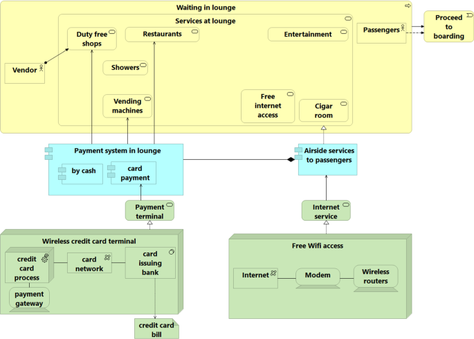 Implementation of a continuous delivery pipeline for enterprise ...