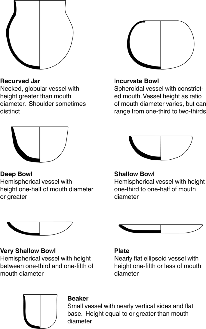 horizontale mambo position