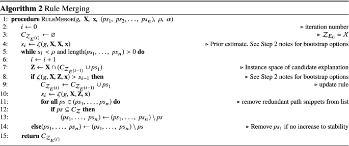 CHIRPS: Explaining random forest classification   SpringerLink