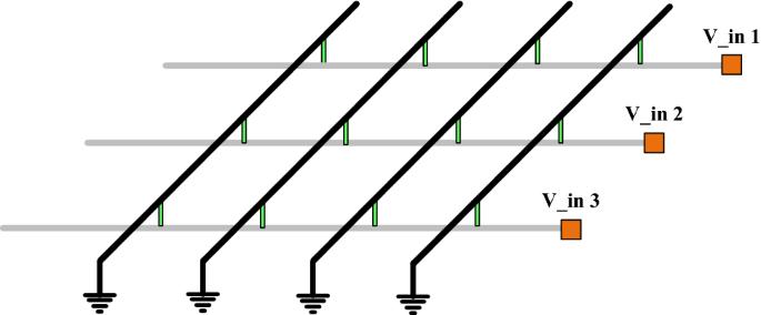 a functional hybrid memristor crossbar-array/cmos system forex