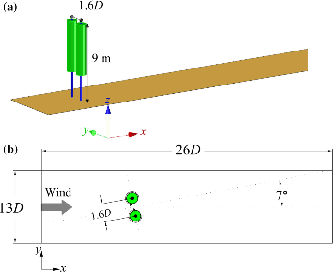 Increasing the Power Production of Vertical-Axis Wind-Turbine Farms Using Synergistic Clustering, Alternative Energy Today