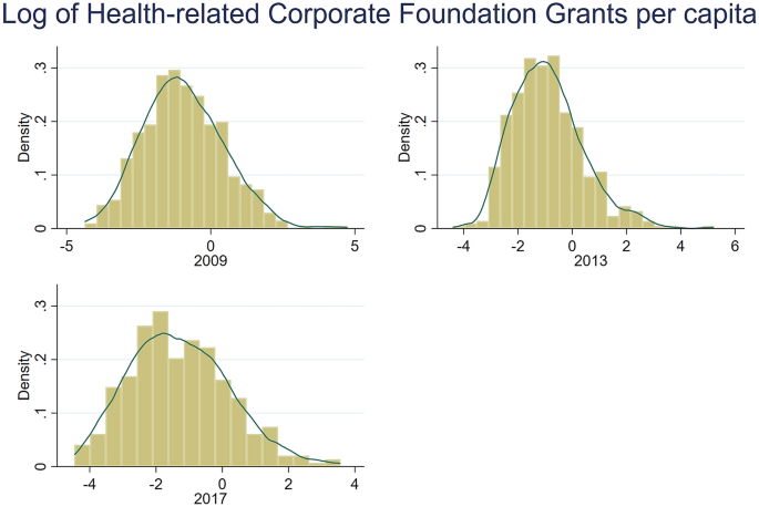 """Putting the """"Love of Humanity"""" Back in Corporate Philanthropy: The ..."""