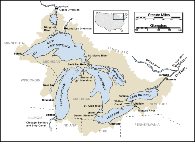 Modeling seasonal onset of coastal ice | SpringerLink