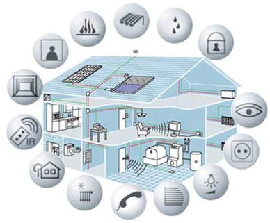A novel medical internet of things perception system based on ...