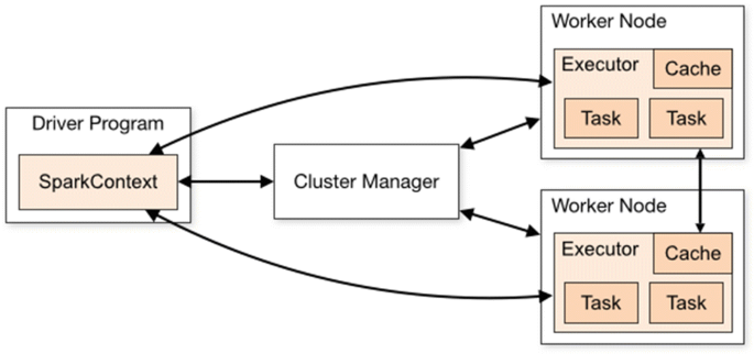 Crowdcloud: a crowdsourced system for cloud infrastructure ...