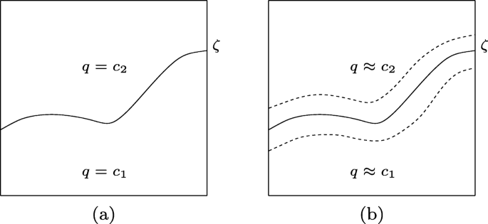 Combining CSEM or gravity inversion with seismic AVO inversion ...