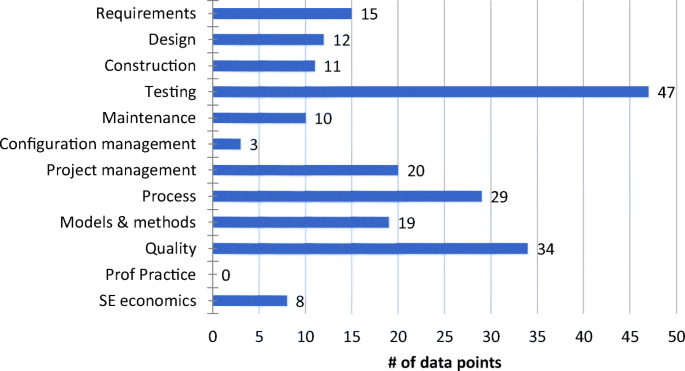 Characterizing industry-academia collaborations in software ...