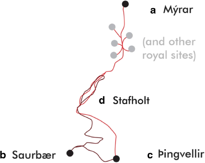 Cutting the Network, Knotting the Line: a Linaeological Approach ...