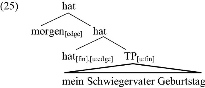 Neue Sprache Dialekt Oder Einfach Nur Falsches 5