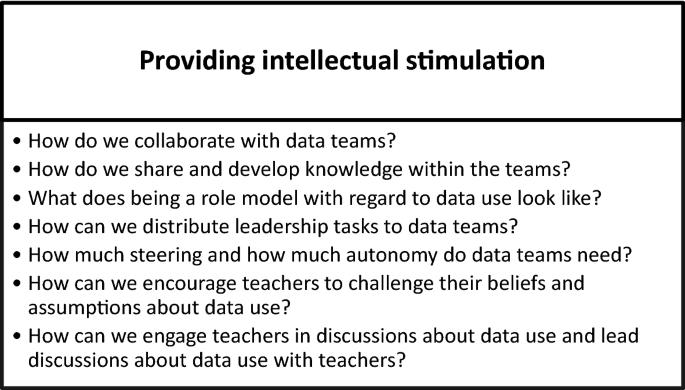How school leaders can build effective data teams: Five building ...