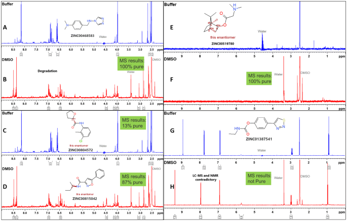 NMR quality control of fragment libraries for screening   SpringerLink