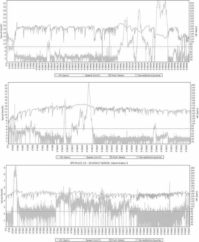 Psychophysiological Stress Response of a Paralympic Athlete During ...