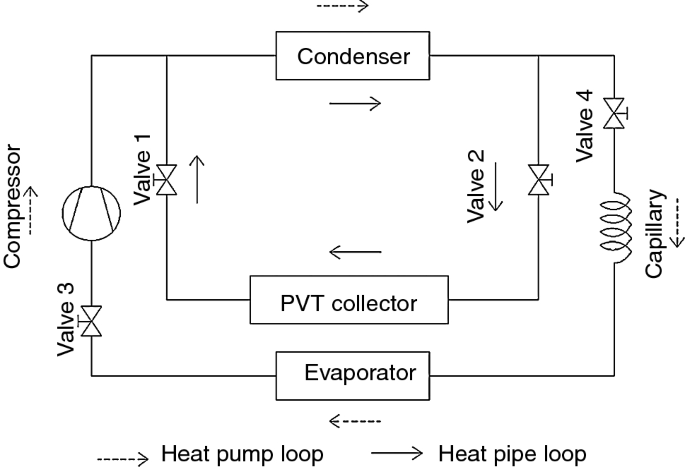 Evaporator-59-0309