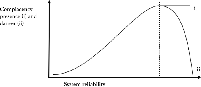 Algorithmic Decision-Making and the Control Problem | SpringerLink