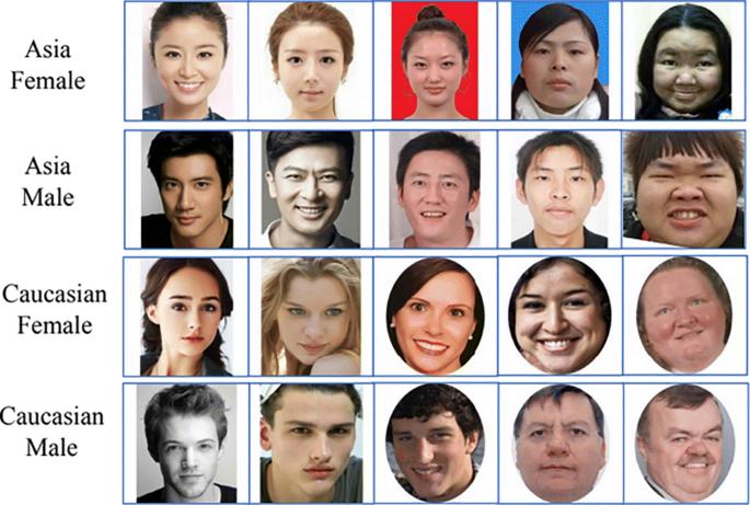 Attractiveness to 10 scale of 1 Men Attractiveness