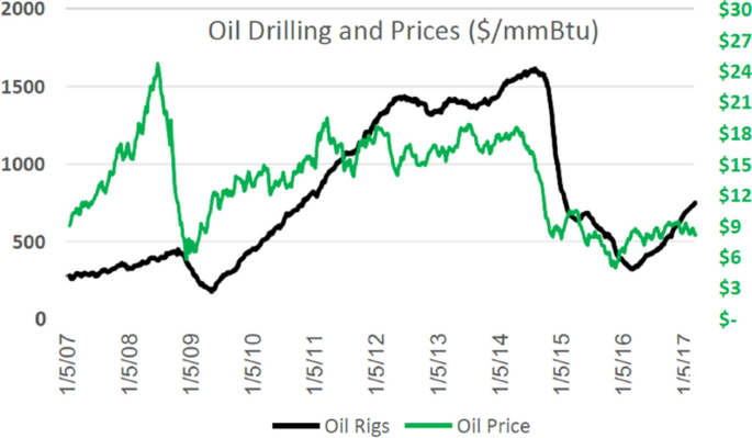 heating oil prices western ma