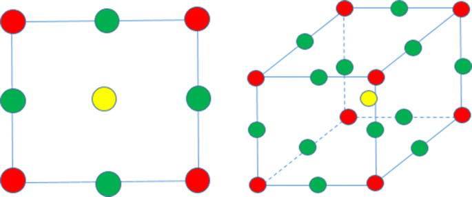 An objective and efficient method for estimating probabilistic ...