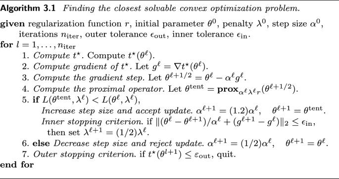 Automatic repair of convex optimization problems | SpringerLink