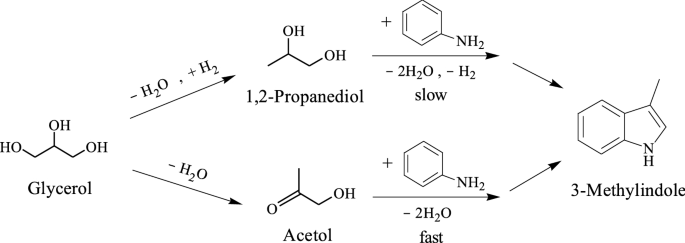 Efficient one-pot synthesis of 3-methylindole from biomass-derived ...