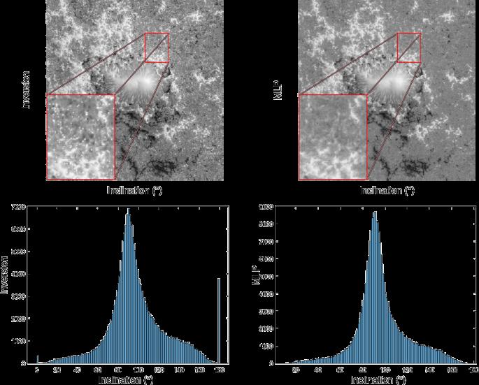 A Non Linear Magnetic Field Calibration Method For Filter Based Magnetographs By Multilayer Perceptron Springerlink