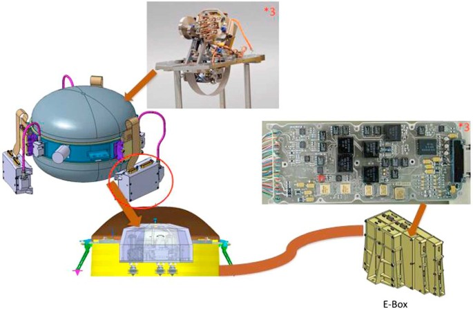 SEIS: Insight's Seismic Experiment for Internal Structure of Mars ...