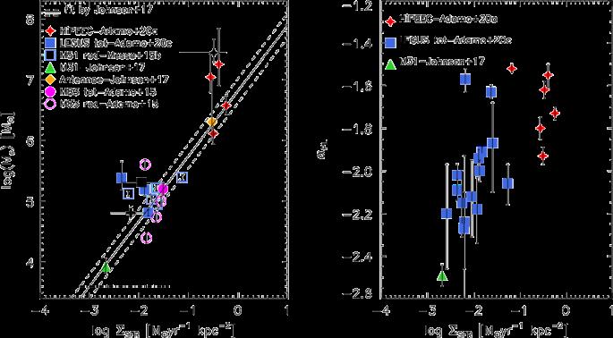 Star Clusters Near and Far | SpringerLink