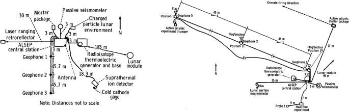 Lunar Seismology: A Data and Instrumentation Review   SpringerLink