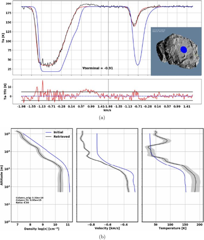 Cometary Comae-Surface Links   SpringerLink