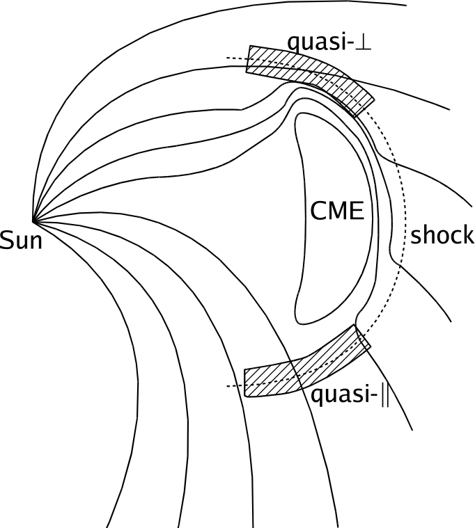 Perpendicular Transport Of Energetic Particles In Magnetic Turbulence Springerlink