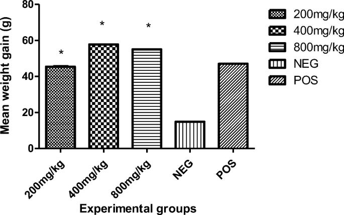 a cocci aránya a kenetben a férfiaknál szag a szájból, hogyan lehet legyőzni