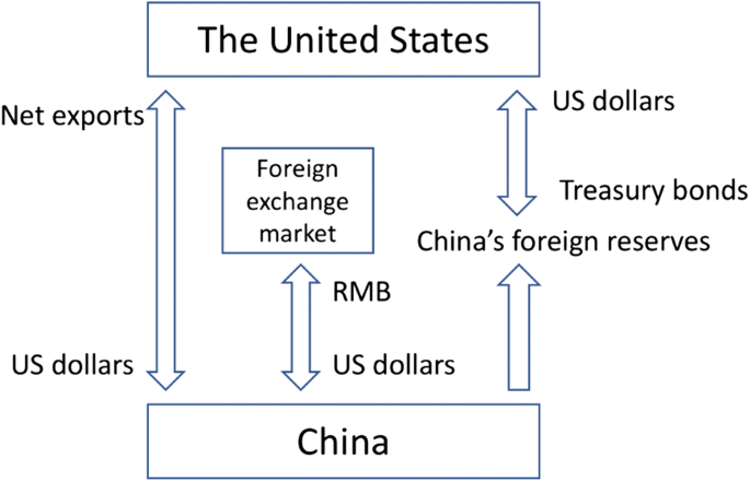 China's Great Wall Of Debt PDF Free Download