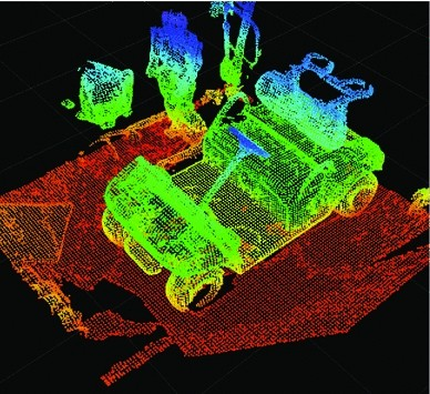 Towards functional labeling of utility vehicle point clouds for ...